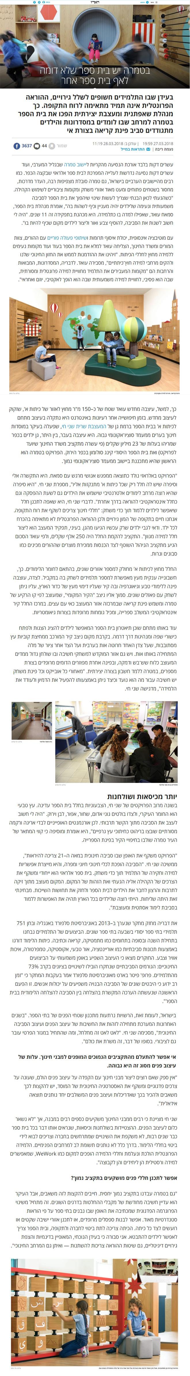 Haaretz, Gallery